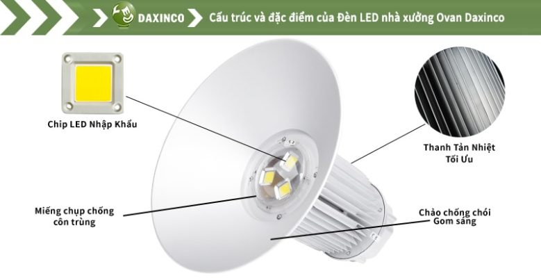 Đèn led nhà xưởng 150w Daxinco kiểu Ovan Daxin150-12