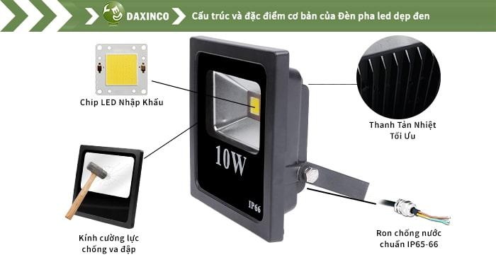 Đèn pha led 10w Daxinco kiểu dẹp