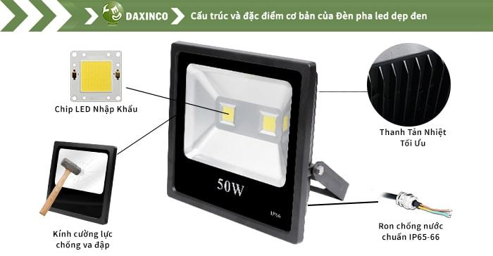 Đèn pha led 50w Daxinco kiểu dẹp 2 bóng led