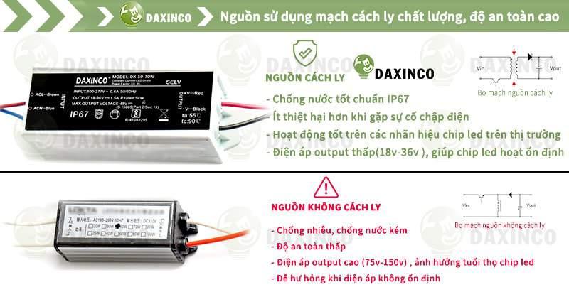 Nguồn cách ly chất lượng, an toàn cao Daxinco