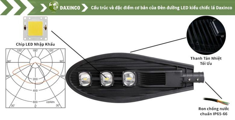 Đèn đường led 150w Daxinco kiểu chiếc lá Daxin150-8