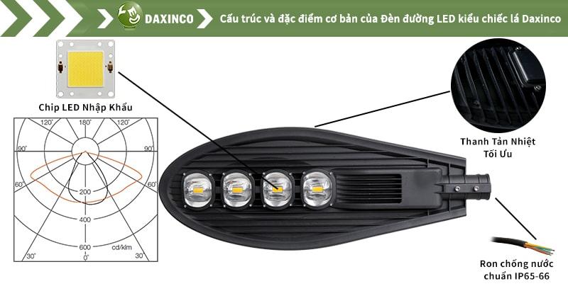 Đèn đường led 200w Daxinco kiểu chiếc lá Daxin200-8