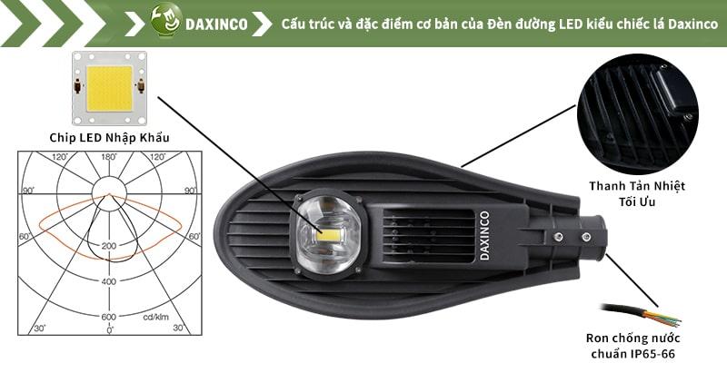 Đèn đường led 50w Daxinco kiểu chiếc lá Daxin50-8