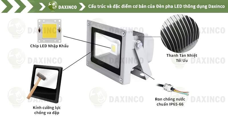 Đèn Pha led 10W Daxinco kiểu thông dụng Daxin10-1