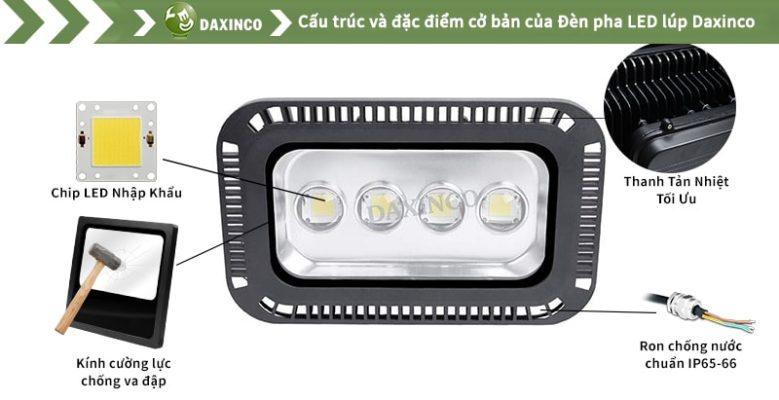 Đèn pha led 200W Daxinco lúp Daxin200-5