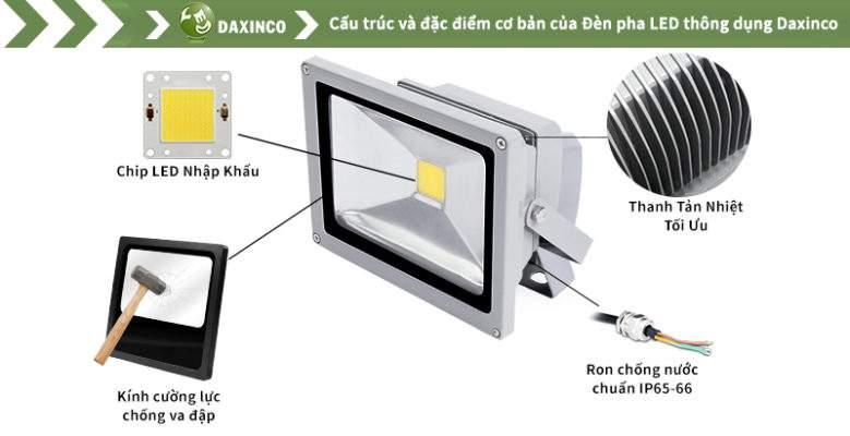 Đèn Pha led 20W Daxinco kiểu thông dụng Daxin20-1