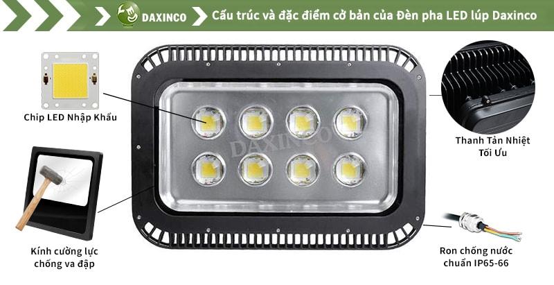 Đèn pha led 400W Daxinco lúp Daxin400-5