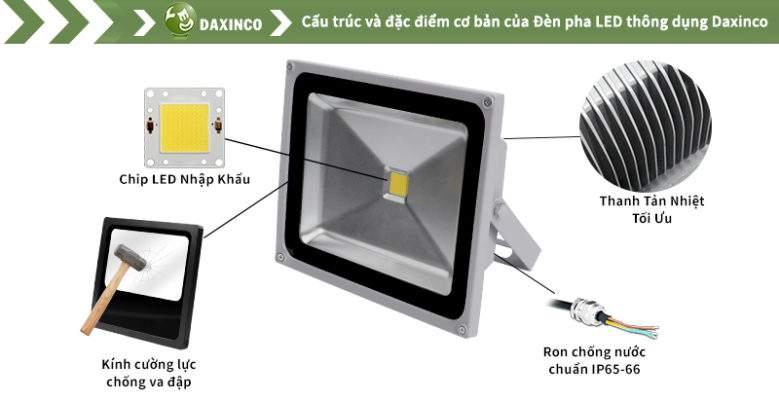 Đèn Pha led 50W Daxinco kiểu thông dụng Daxin50-1