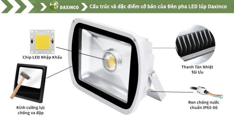 Đèn pha led 60W Daxinco thông dụng lúp Daxin60-1A