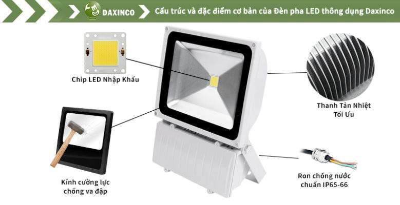 Đèn Pha led 70W Daxinco kiểu thông dụng Daxin70-1