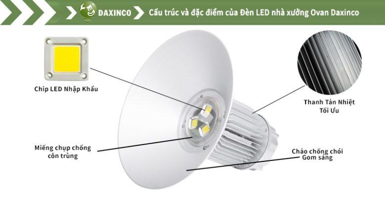 Đèn led nhà xưởng 120w Daxinco kiểu Ovan Daxin120-12