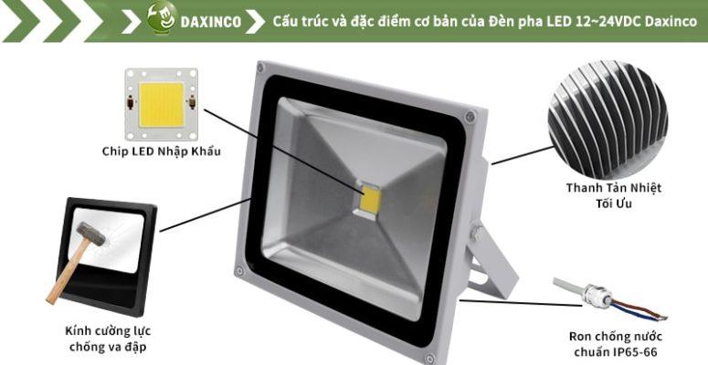 đèn pha LED 50W 12-24vdc Daxinco