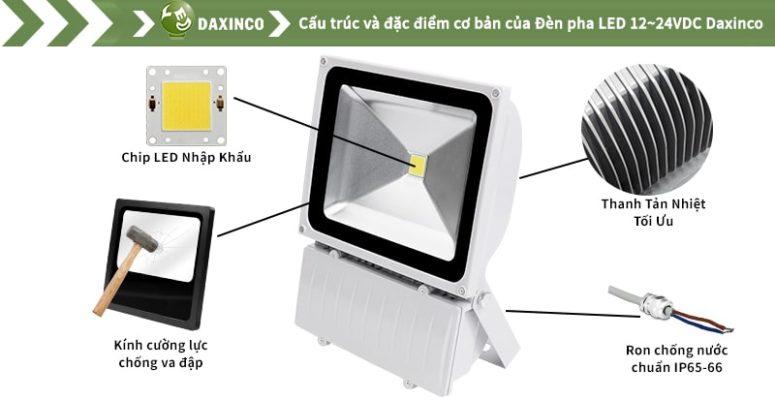 đèn pha LED 70W 12-24vdc Daxinco