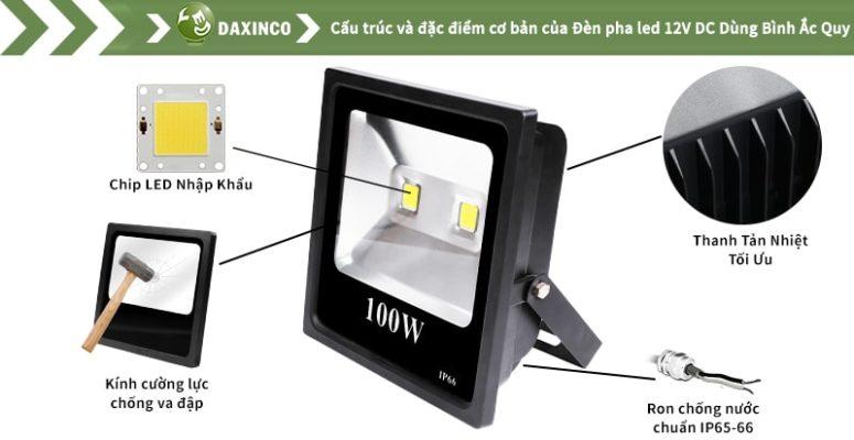 Đèn pha LED 100W 12V DC Bình Ắc Quy Daxinco