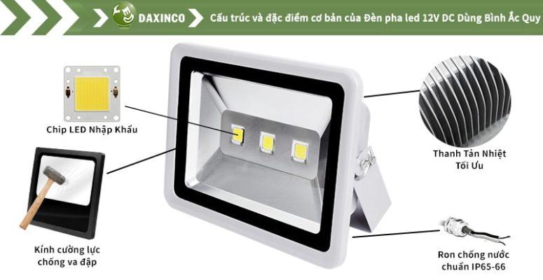 Đèn pha LED 150W 12V DC Bình Ắc Quy Daxinco