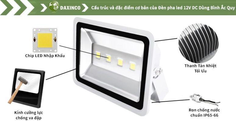 Đèn pha LED 200W 12V DC Bình Ắc Quy Daxinco