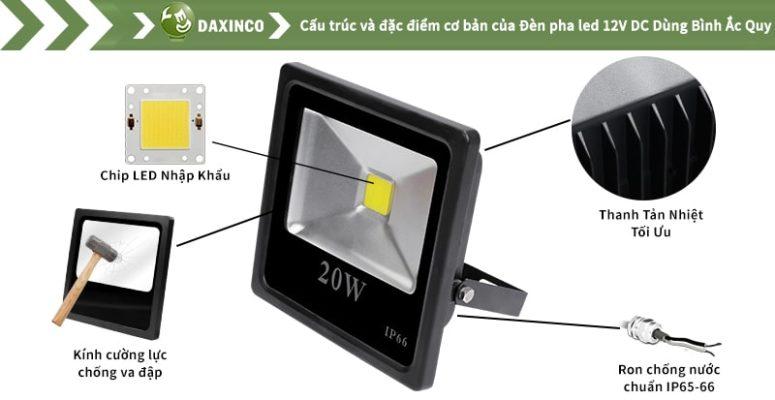 Đèn pha LED 20W 12V DC Bình Ắc Quy Daxinco
