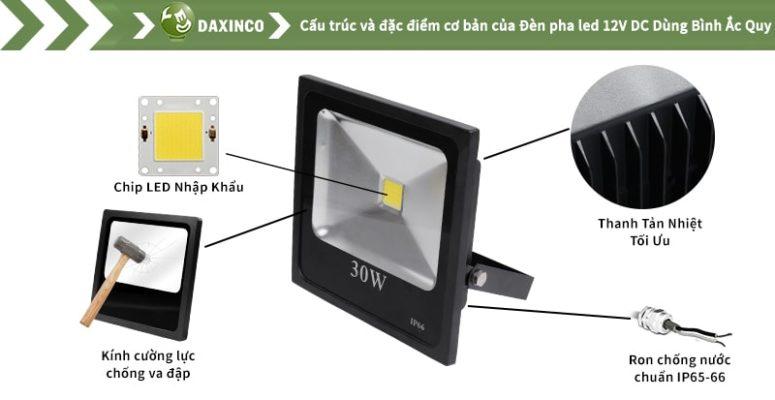 Đèn pha LED 30W 12V DC Bình Ắc Quy Daxinco