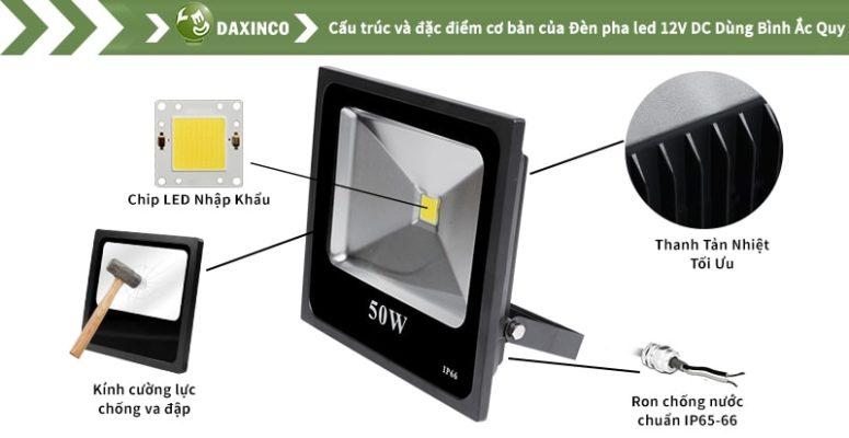 Đèn pha LED 50W 12V DC Bình Ắc Quy Daxinco