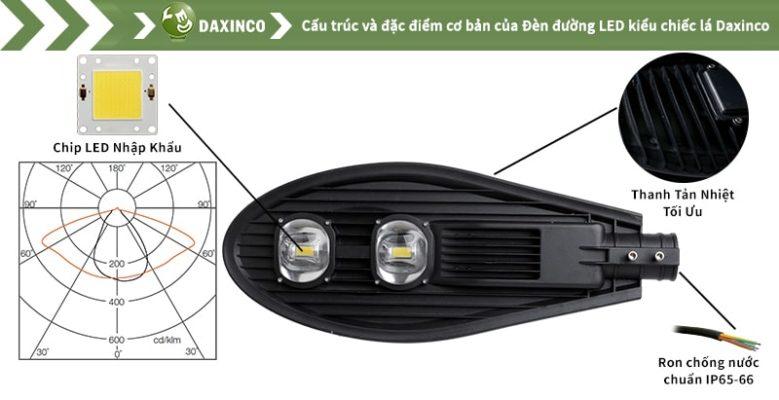 Đèn đường led 100w Daxinco kiểu chiếc lá Daxin100-8