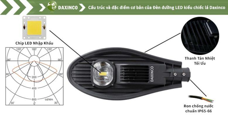 Đèn đường led 30w Daxinco kiểu chiếc lá Daxin30-8