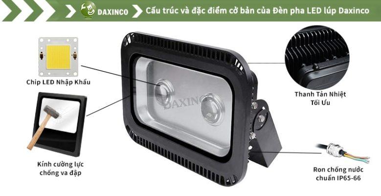 Đèn pha led 100w Daxinco lúp Daxin100-5