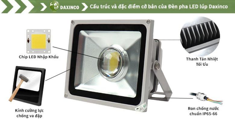 Đèn pha led 30w Daxinco lúp Daxin30-1A