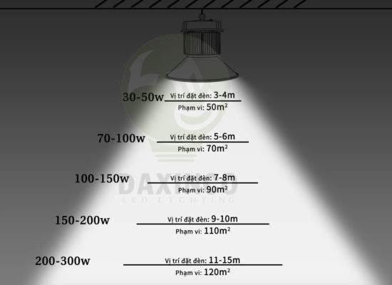 Công suất - Tầm sáng đèn led nhà xưởng