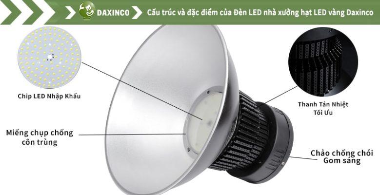 Đèn led nhà xưởng 200w Daxinco kiểu Hạt LED Vàng Daxin200-19