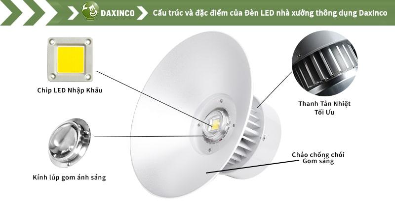 Đèn led nhà xưởng 30w Daxinco kiểu thông dụng Daxin30-11