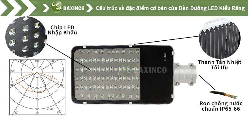 Đèn đường led 100W Daxinco kiểu răng Daxin100-13