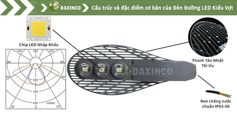 Đèn đường led 120W Daxinco kiểu vợt Daxin120-17