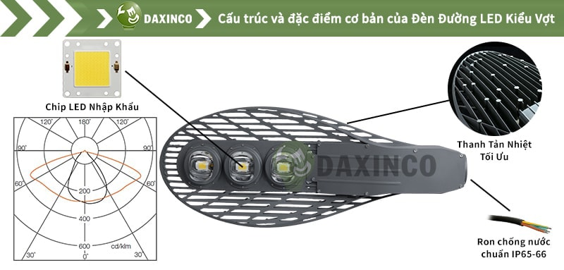 Đèn đường led 150W Daxinco kiểu vợt Daxin150W