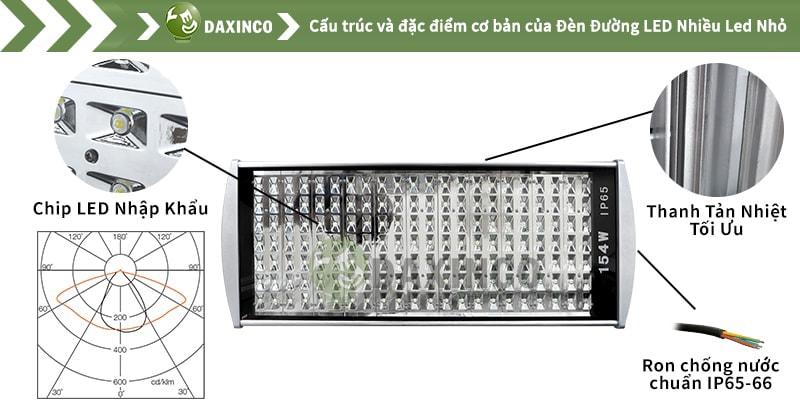 Đèn đường led 154W nhiều hạt led nhỏ Daxinco Daxin154-14
