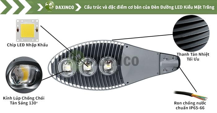 Đèn đường led 180W Daxinco kiểu mặt trăng Daxin180-10