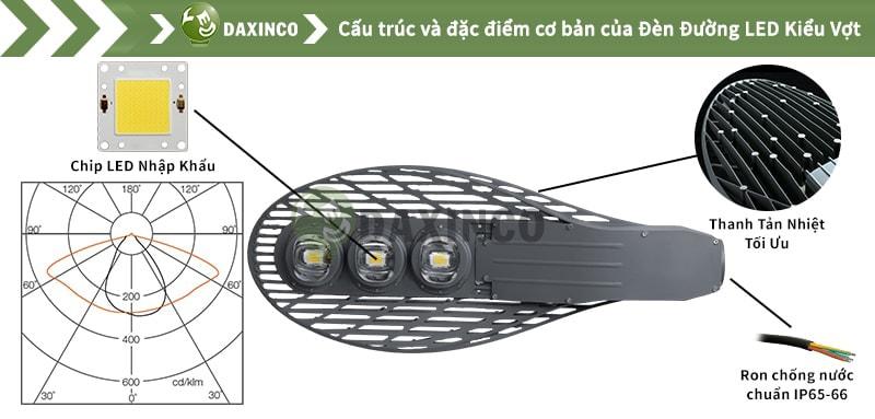 Đèn đường led 180W Daxinco kiểu vợt Daxin180-17