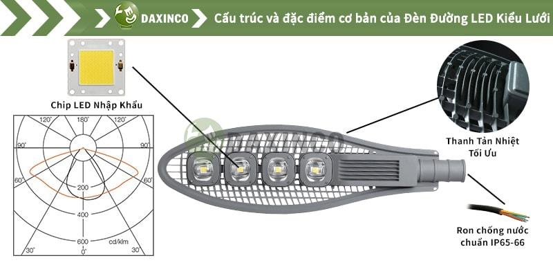 Đèn đường led 200W Daxinco kiểu lưới Daxin200-7