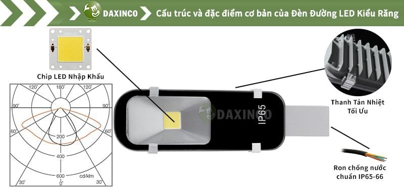 Đèn đường led 20W Daxinco kiểu răng Daxin20-13