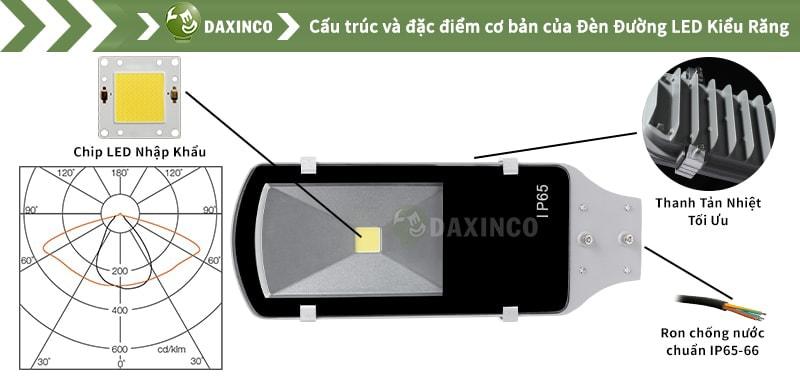 Đèn đường led 30W Daxinco kiểu răng Daxin30-13