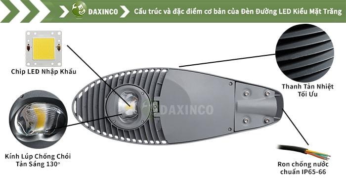 Đèn đường led 50W kiểu mặt trăng Daxinco Daxin50-10