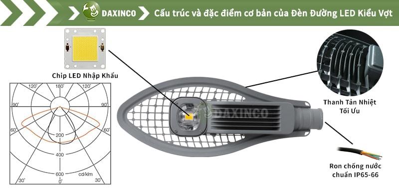 Đèn đường led 50W Daxinco kiểu lưới Daxin50-7