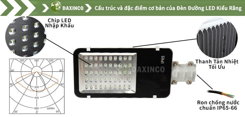 Đèn đường led 50W Daxinco kiểu răng Daxin50-13