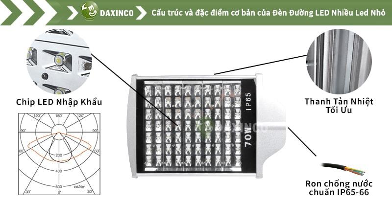 Đèn đường led 70W nhiều hạt led nhỏ Daxinco Daxin70-14