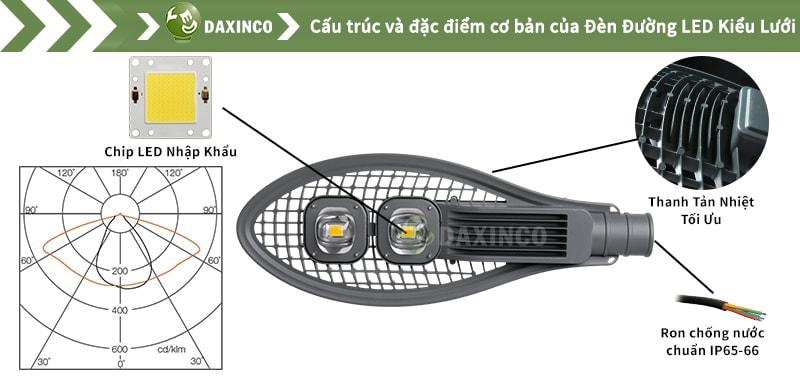 Đèn đường led 80W Daxinco kiểu lưới Daxin80-7