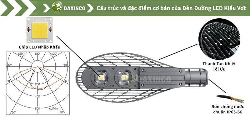 Đèn đường led 80W Daxinco kiểu vợt Daxin80-17