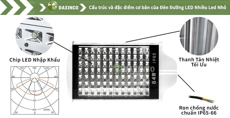 Đèn đường led 84W Daxinco nhiều hạt led nhỏ Daxin84-14
