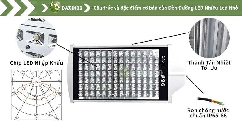 Đèn đường led 98W nhiều hạt led nhỏ Daxinco Daxin98-14