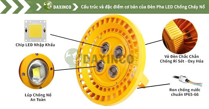 Đèn led nhà xưởng chống cháy nổ 200W Daxinco Daxin200-16