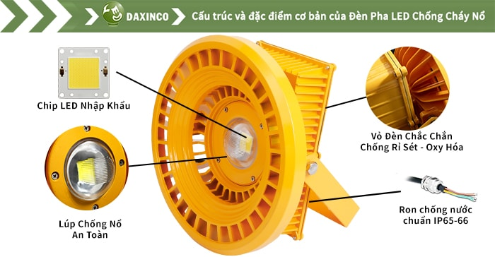 Đèn led nhà xưởng chống cháy nổ 30W Daxinco Daxin30-16