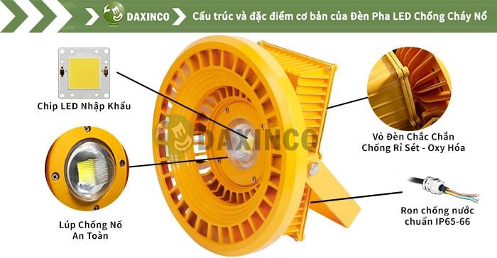 Đèn led nhà xưởng chống cháy nổ 50W Daxinco Daxin50-16